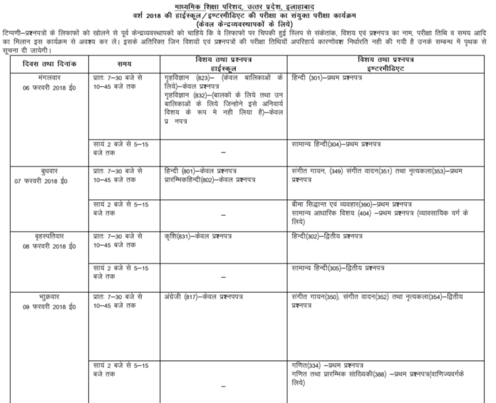Up board intermediate class 12 time table 2018 at upmsp for 8th board time table