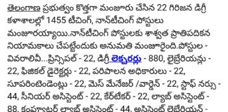 Telangana Finance Dept Approved to fill 1455 Vacancies in TTWREIS Degree Colleges