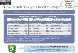 income tax 2018