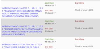 Staff Nurse 1196 posts in Telangana TVVP, DPH & FW Department Online Application Opened