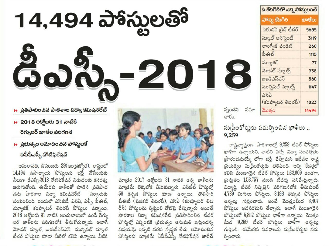 AP DSC 2017 Coming with 14494 Vacancies Dist wise Subject Wise list