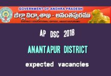 Anantapur District AP DSC 2018 Vacancies list expected