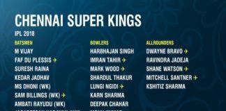 CSK IPL 2018: Chennai Super Kings Team Players List