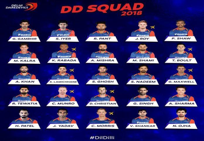 Delhi Daredevils IPL 2018 DD Season 11 Cricket Team Players list