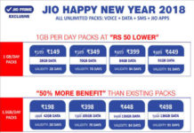 Jio latest new year plan 2018, Rs 50 off on all 1GB Data