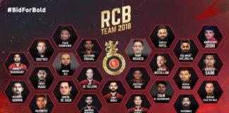 Royal Challengers Bangalore Players List-IPL RCB Team 2018