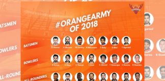 SRH 2018 Team Players IPLT20 Season 11 Sunrisers believe in bowlers