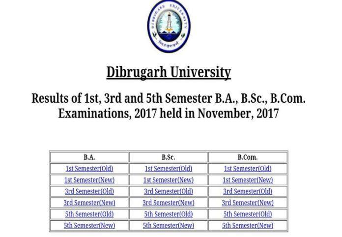 Dibrugarh University Nov 1st, 3rd and 5th Semester Degree Exam Result Released at dibru.net