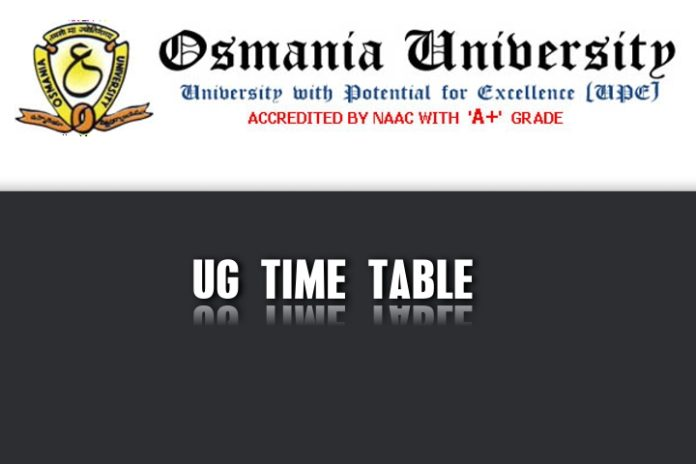 OU UG Time Table 2018 Released, Check Degree Annual Exams Schedule