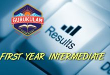 TS Gurukulam CET 1st Year Inter Results, Download 1st Level Results