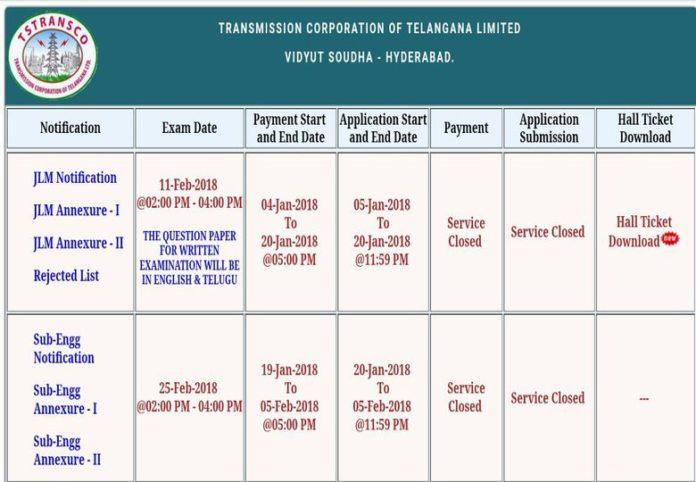 TS TRANSCO JLM Exam Hall Ticket 2018 released Download @tstransco.cgg.gov.in