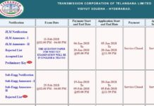 TSTRANSCO SE Electrical Hall Tickets 2018 Download Now