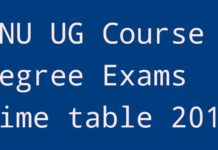 ANU UG Degree Courses Exams Time Table 2018 at nagarjunauniversity.ac.in
