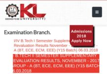 KL University UG, PG Nov 2017 Exams Results released at Kluniversity.in