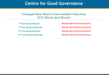 TS Inter 1st and 2nd Year Results 2018 Today at tsbie.cgg.gov.in