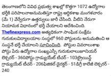 Telangana Govt approved 960 Posts in TSWREIS through TREIRB