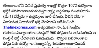 Telangana Govt approved 960 Posts in TSWREIS through TREIRB
