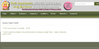 PSTU UG, PG Courses 1st, 2nd, 3rd Year Exams Time Table